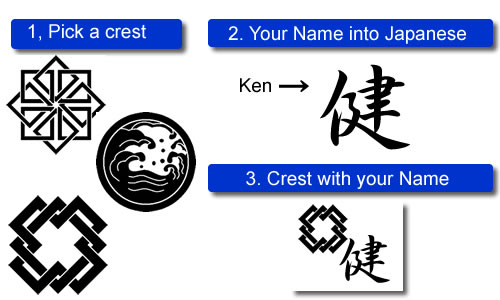 English to Japanese family crest (kamon) for tattoo